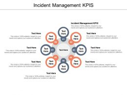 Incident Management Kpis Ppt Powerpoint Presentation Styles Show Cpb