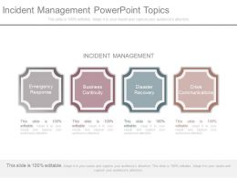 Incident Management Powerpoint Topics
