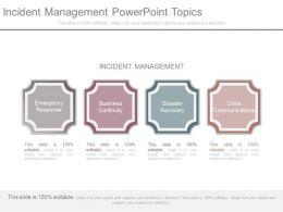 incident_management_powerpoint_topics_Slide01