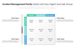Incident Management Priority Matrix With Very Urgent And User Group