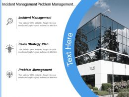 Incident Management Problem Management Change Management Configuration Management System
