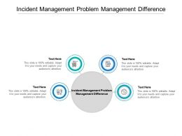 Incident Management Problem Management Difference Ppt Powerpoint Presentation Outline Sample Cpb