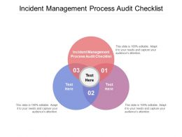 Incident Management Process Audit Checklist Ppt Powerpoint Background Cpb