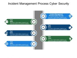 Incident Management Process Cyber Security Ppt Powerpoint Presentation Infographics Show Cpb
