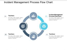Incident Management Process Flow Chart Ppt Powerpoint Presentation Format Cpb