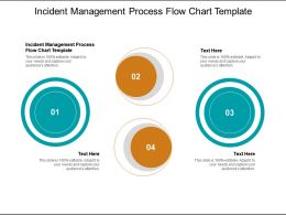 Incident Management Process Flow Chart Template Ppt Summary Structure Cpb