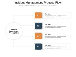 Incident Management Process Flow Ppt Powerpoint Presentation Model Microsoft Cpb