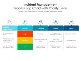 Incident Management Process Log Chart With Priority Level