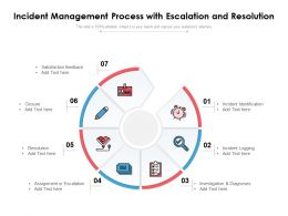 Incident Management Process With Escalation And Resolution