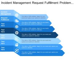 incident_management_request_fulfillment_problem_management_access_management_Slide01