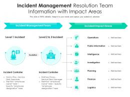 Incident Management Resolution Team Information With Impact Areas