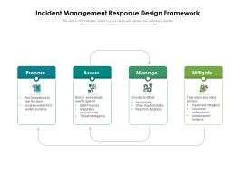Incident Management Response Design Framework