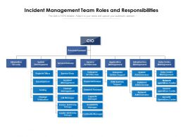 Incident Management Team Roles And Responsibilities