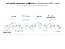 Incident Management Workflow With Response And Diagnosis