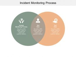 Incident Monitoring Process Ppt Powerpoint Presentation Introduction Cpb