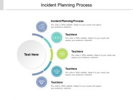 Incident Planning Process Ppt Powerpoint Presentation Inspiration Grid Cpb