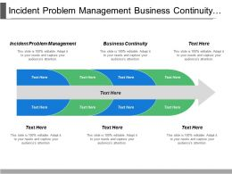 Incident Problem Management Business Continuity Disaster Recovery Planning