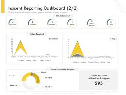 Incident Reporting Dashboard L2135 Ppt Powerpoint Presentation Professional