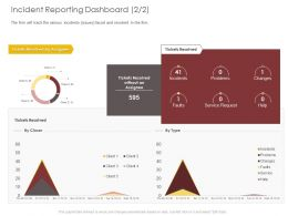 Incident Reporting Dashboard Service Ppt Powerpoint Presentation Layouts Tips