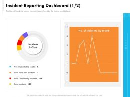Incident Reporting Dashboard Type Ppt Powerpoint Presentation Introduction