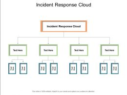 Incident Response Cloud Ppt Powerpoint Presentation Design Templates Cpb