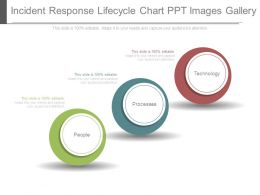 Incident Response Lifecycle Chart Ppt Images Gallery