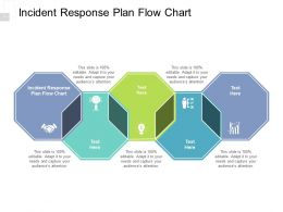 Incident Response Plan Flow Chart Ppt Powerpoint Presentation Ideas Good Cpb