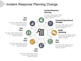 Incident Response Planning Change Organizational Strategic Romi Marketing Cpb