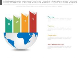 Incident Response Planning Guideline Diagram Powerpoint Slide Designs