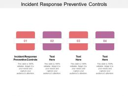 Incident Response Preventive Controls Ppt Powerpoint Presentation Icon Images Cpb