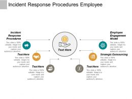 Incident Response Procedures Employee Engagement Model Strategic Outsourcing Cpb