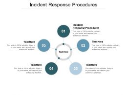 Incident Response Procedures Ppt Powerpoint Presentation Professional Good Cpb