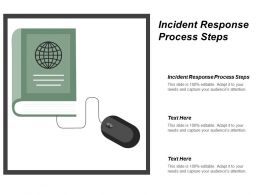 Incident Response Process Steps Ppt Powerpoint Presentation Infographic Template Infographic Template Cpb