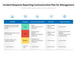 Incident Response Reporting Communication Plan For Management