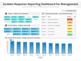 Incident Response Reporting Dashboard For Management