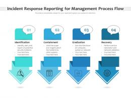 Incident Response Reporting For Management Process Flow