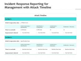 Incident Response Reporting For Management With Attack Timeline