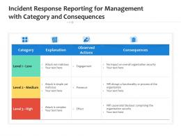Incident Response Reporting For Management With Category And Consequences