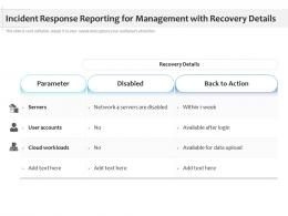 Incident Response Reporting For Management With Recovery Details