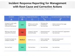 Incident Response Reporting For Management With Root Cause And Corrective Actions