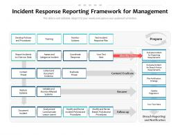 Incident Response Reporting Framework For Management