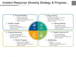 Incident Response Showing Strategy And Progress Meeting