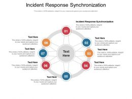 Incident Response Synchronization Ppt Powerpoint Presentation Infographics Layouts Cpb
