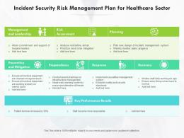 Incident Security Risk Management Plan For Healthcare Sector