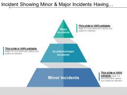 Incident Showing Minor And Major Incidents Having Upward Pyramid
