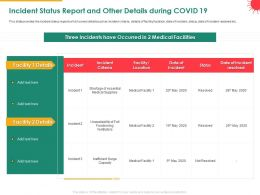 Incident Status Report And Other Details During COVID 19 Criteria Powerpoint Presentation Tips