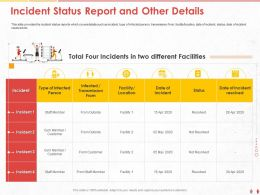 Incident Status Report And Other Details Person Ppt Powerpoint Presentation File Images