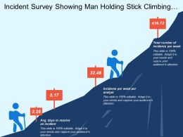 Incident Survey Showing Man Holding Stick Climbing The Hill