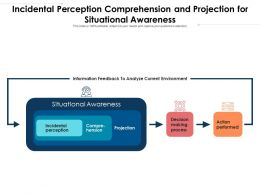 Incidental Perception Comprehension And Projection For Situational Awareness