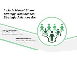 Include Market Share Strategy Weaknesses Strategic Alliances Etc